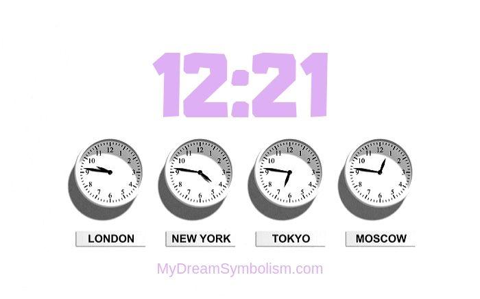 Mơ thấy 12:21 đánh lô con gì?